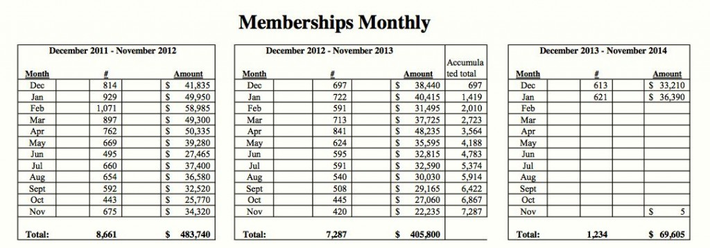 TWHBEA01MONTHLYMEMBERSHIPS